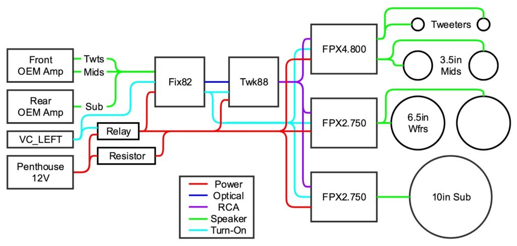 M3s  Power  U2013 The Blog Of Jared Bienz